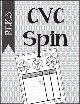 CVC Spin ~ RF.K.3