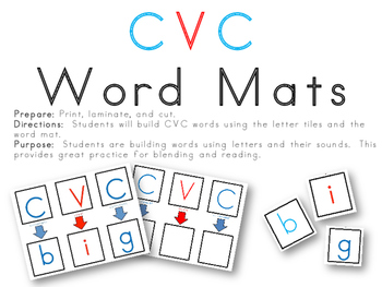 CVC WORDS WITH SHORT I