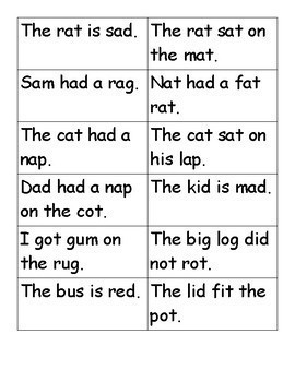 CVC Words Reading Fluency