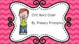 CVC Word Chant