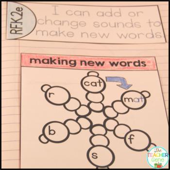 CVC Word Family Interactive Notebook Kindergarten Changing Sounds {RF.K.2e}