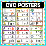 CVC Word Family Posters