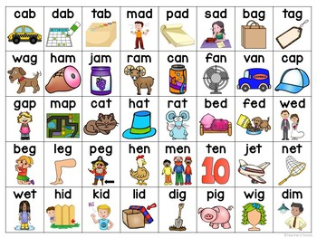 CVC Words Center   Write and Wipe Cards   Word Work Activity