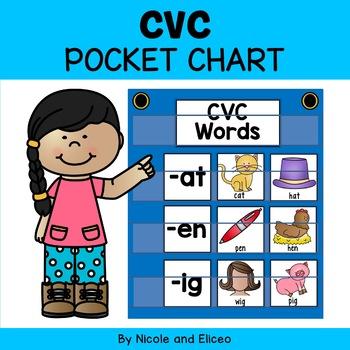 Phonics Pocket Chart - CVC Word Work