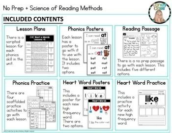 Short Vowel Word Work Activities for CVC Words