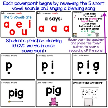 CVC Words Interactive Powerpoints & Printables {Reading Powerpoints}