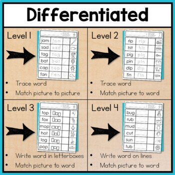 CVC Words Worksheets: No Prep Write, Cut and Paste Activities