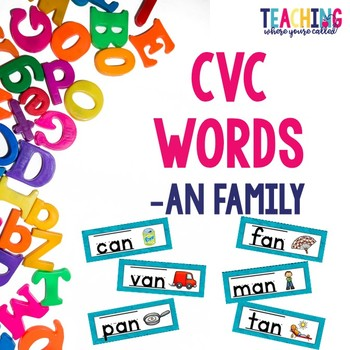 CVC -an Words