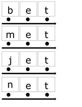 CVC blending mat- Packet
