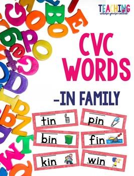 CVC -in Words