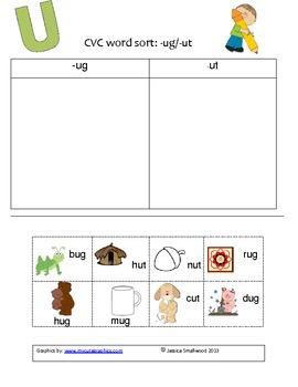 CVC word sorts (Short vowel word families)