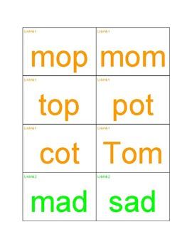 CVC words that would work well with the Kindergarten Wonders program