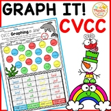 CVCC: Monthly Graphing (NO PREP)