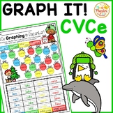 CVCe: Monthly Graphing (NO PREP)