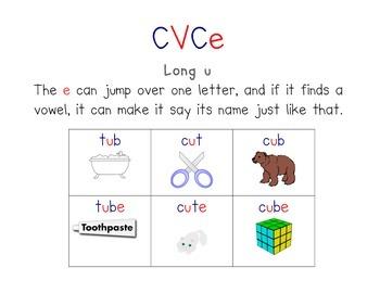 CVCe (Super E) Posters