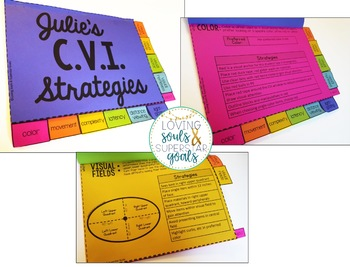 CVI Strategies Flipbook