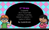 CYCLES IN NATURE CKLA BUNDLE Domain 6 ALL LESSONS!!!