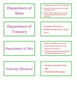 Cabinet Duties Sort