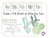 Cactus ABC Chart and Number Line