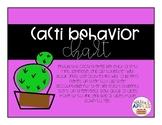 Cactus Behavior Chart