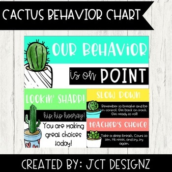 Editable Cactus Behavior Clip Chart