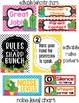 Cactus Cuties Classroom Organization and Decor Bundle