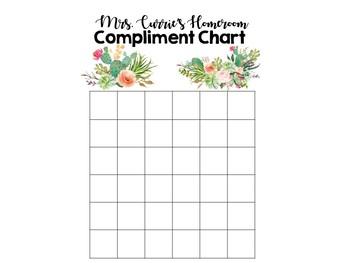 Cactus Floral Compliment Chart