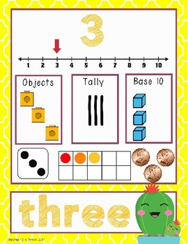 Cactus Number Posters 1-30: # line, 10 frames, coins, base 10