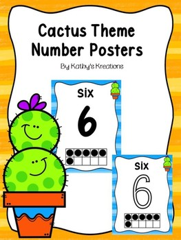 Cactus Number Posters