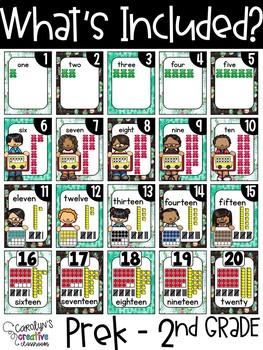 Cactus Number Posters - Cactus Classroom Decor set #2