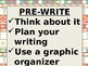 Cactus/Southwestern Writing Process