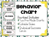 Cactus | Succulent Classroom Decor: Editable Behavior Charts