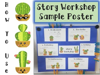 Cactus Succulent Theme Story Workshop Handouts and Poster Headings