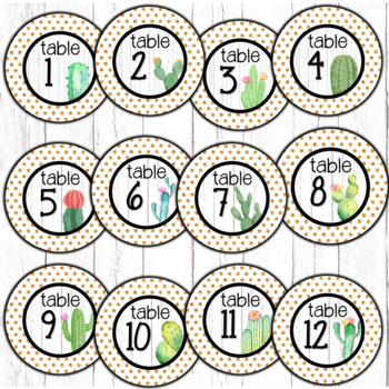 Cactus Classroom Decor Table Number Signs