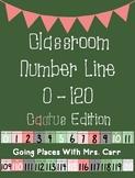 Cactus Theme Classroom Number Line