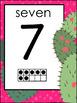 Cactus Theme Decor {Expansion Pack}