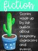 Cactus Theme Genre Posters