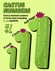 Cactus Themed Numbers and Basic Math Symbols Decor