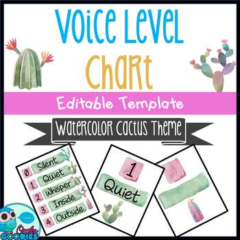 Cactus Themed - Voice Level Chart - EDITABLE