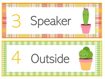 Cactus Voice Level   Cactus Voice Level Chart