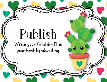 Cactus Writing Process Clip Chart