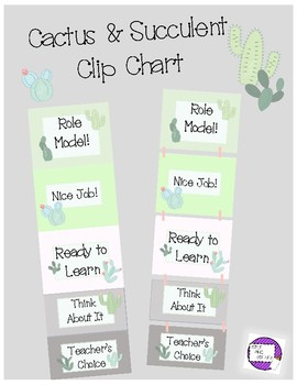 Cactus and Succulent Clip Chart