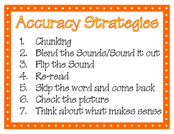 Cafe Accuracy Strategies Poster