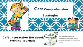 Cafe' Comprehension Strategies Interactive Notebook Foldables Freebie