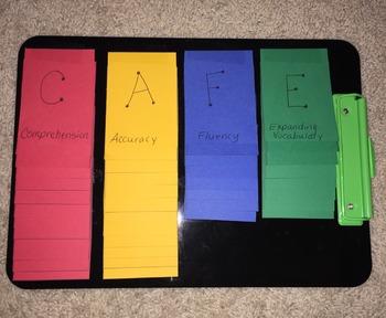 Cafe Flip Cards
