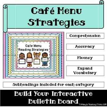 Cafe Menu Strategies