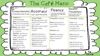 Cafe' Menu Strategy Placemats