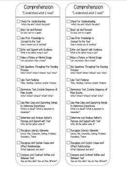Cafe Reading Strategy Bookmarks (Editable)