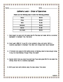Cafeteria Menu Order of Operations Activity