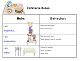 Cafeteria Rules Poster